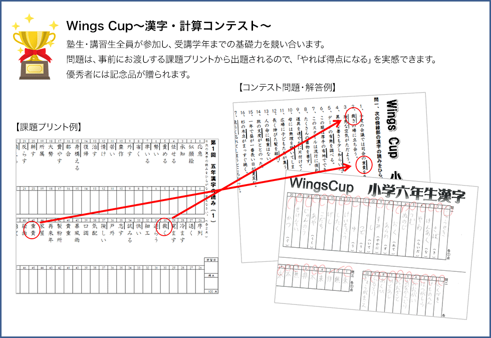 Wings Cup~漢字・計算コンテスト~